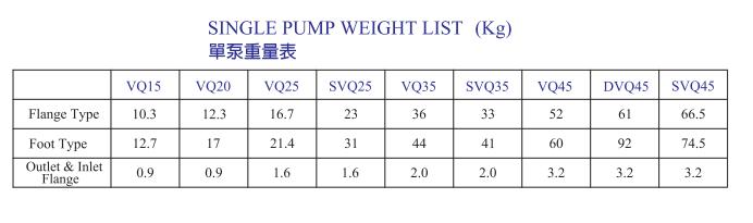 VP-single-pump