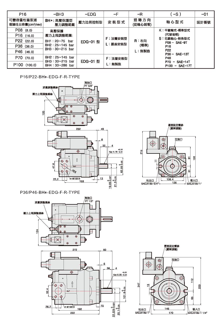 柱塞泵参数