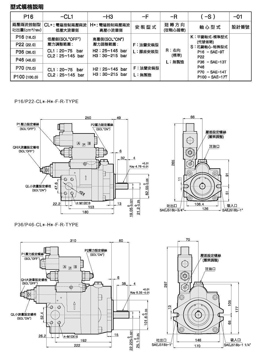 電磁控制两压两流型柱塞泵参数