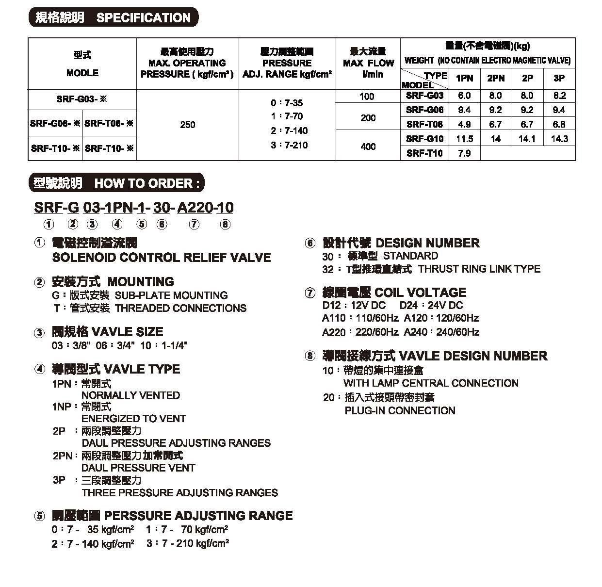 電磁控制溢流閥 SRF-G/T 03/06/10