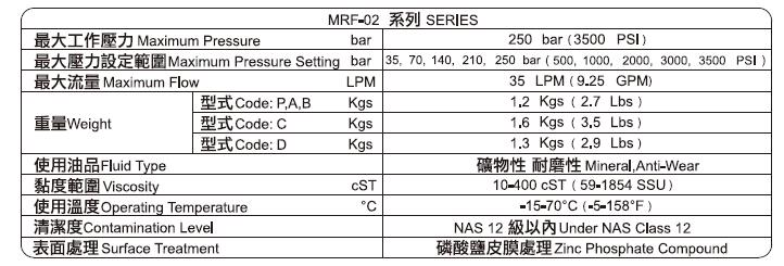 mrf-02溢流阀参数