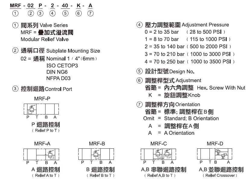 mrf-02参数