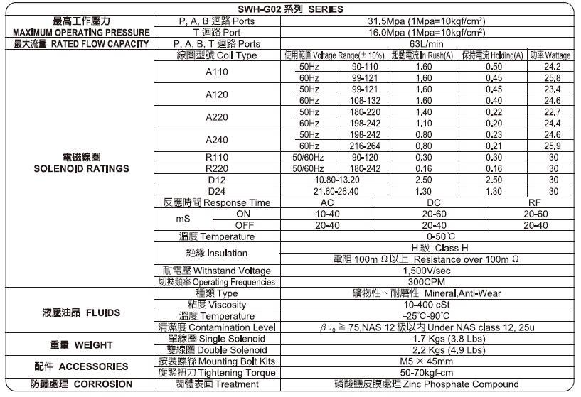 SWH-G02电磁阀参数